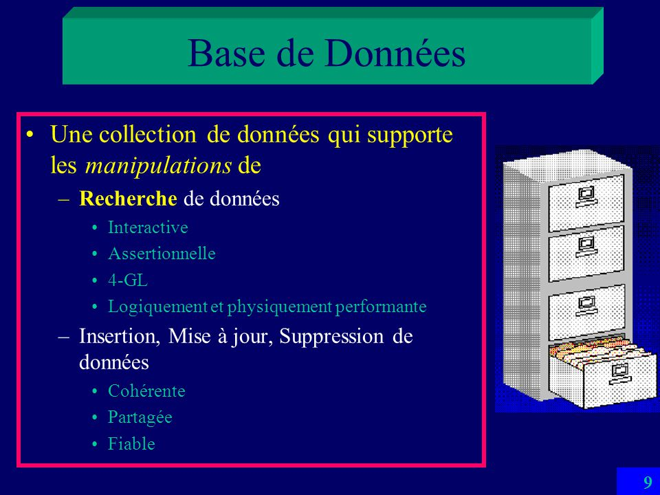 59 Architecture Multibase ES MES ES CS IS ES CS IS MDL IDS