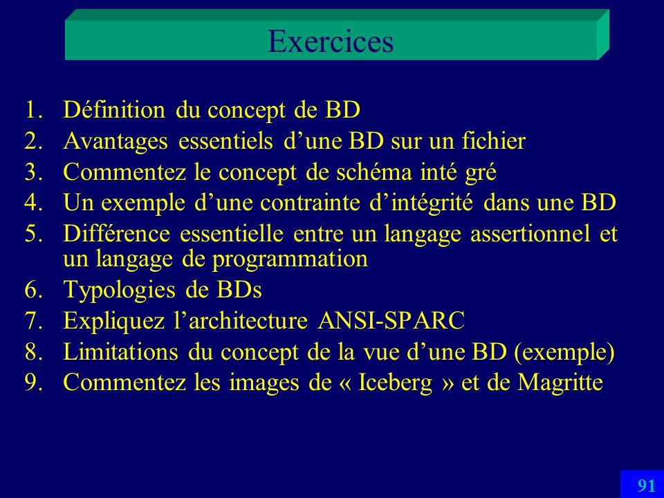 90 A partir du portable en cours –Ouverture de bases exemple –Analyse de schémas –Manipulations 4-GL –Manipulations QBE –Manipulations SQL Exemple dut