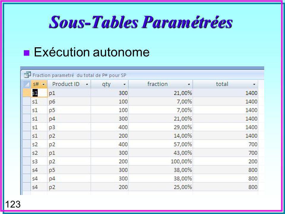 122 Sous-Tables Paramétrées n La requête elle-même est un peu complexe –Voir le cours SQL Avancé