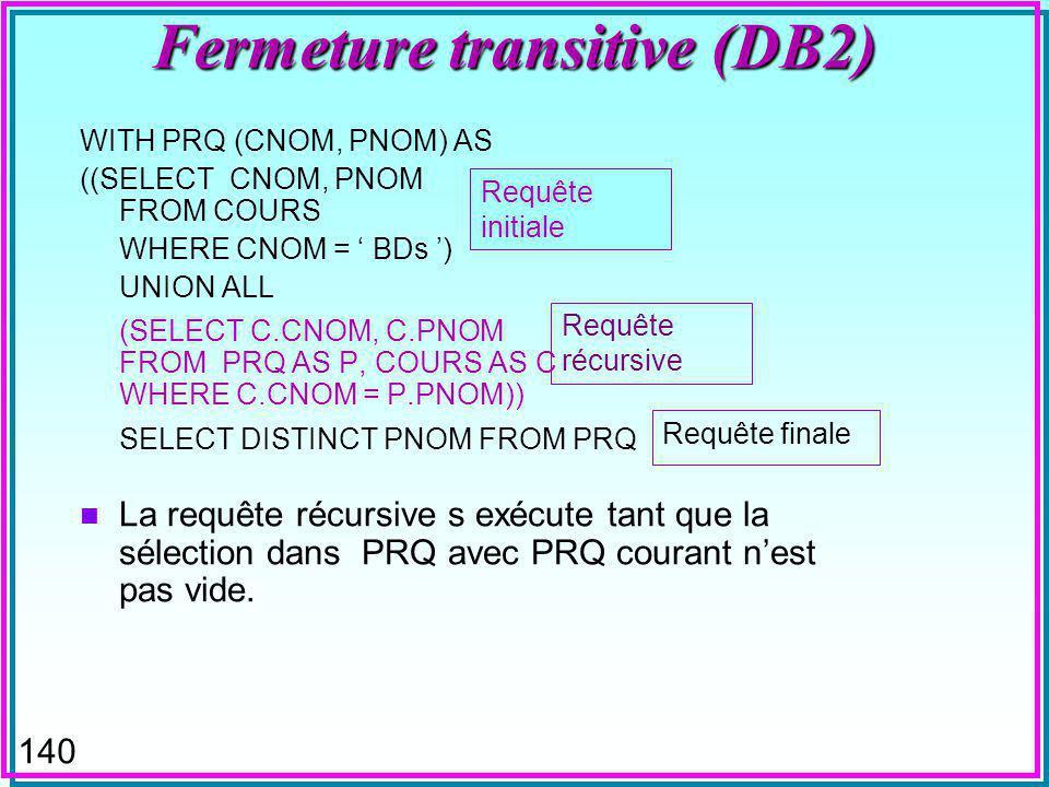 139 Fermeture transitive n Considère la table COURS (CNOM, PNOM, NMIN) contenant les cours et leur pré-requis avec les notes minimales pour l admission en cours –ex.