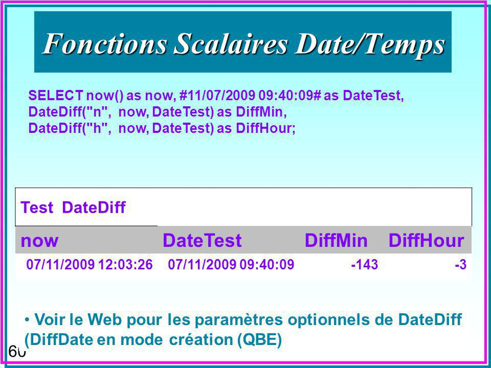 59 Fonctions Scalaires Date/Temps DateDiff ( interval, date1, date2, [firstdayofweek], [firstweekofyear]); IntervalExplanation YyyyYear qQuarter mMonth yDay of year dDay wWeekday wwWeek hHour nMinute sSecond