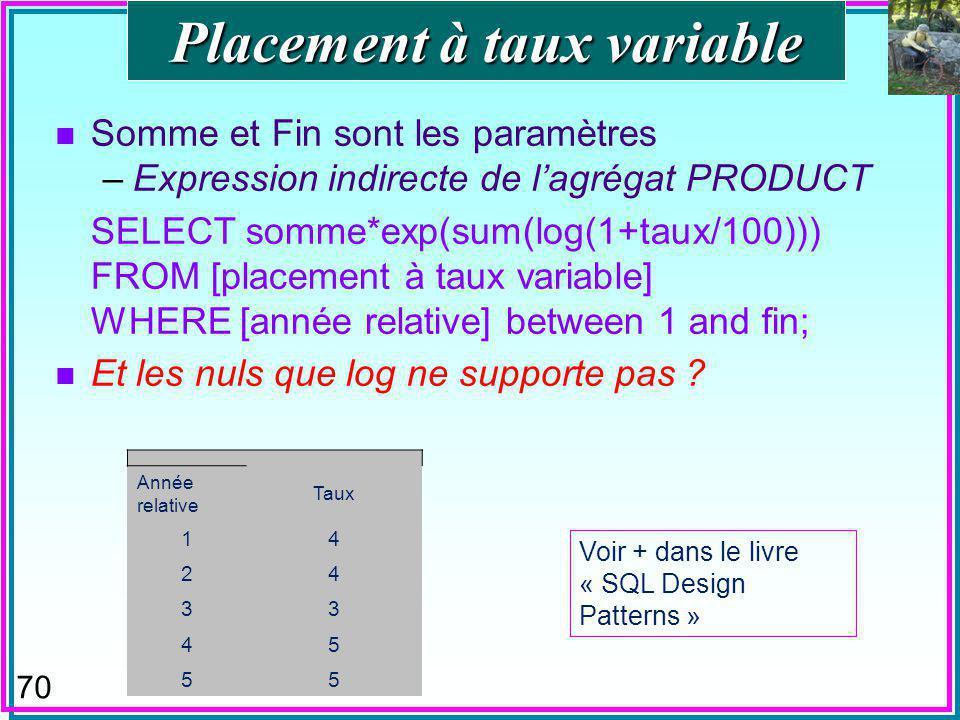 69 Fonction PMT SELECT int(Pmt([rate],[nper],[pv])) AS Annuitée, rate as taux_annuel, nper as nbre_années, pv as [valeur présente], int(Annuitée*nper) as valeur_payée, valeur_payée + pv as surprime Fonction PMT calcul d annuité d emprunt Annuitéetaux_annuelnbre_années valeur présente valeur_payéesurprime -160490,0520200000-320980-120980