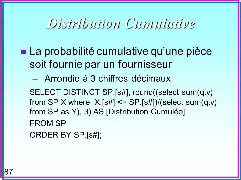 86 Résultat s#Distribution s10,419 s20,097 s30,129 s40,355
