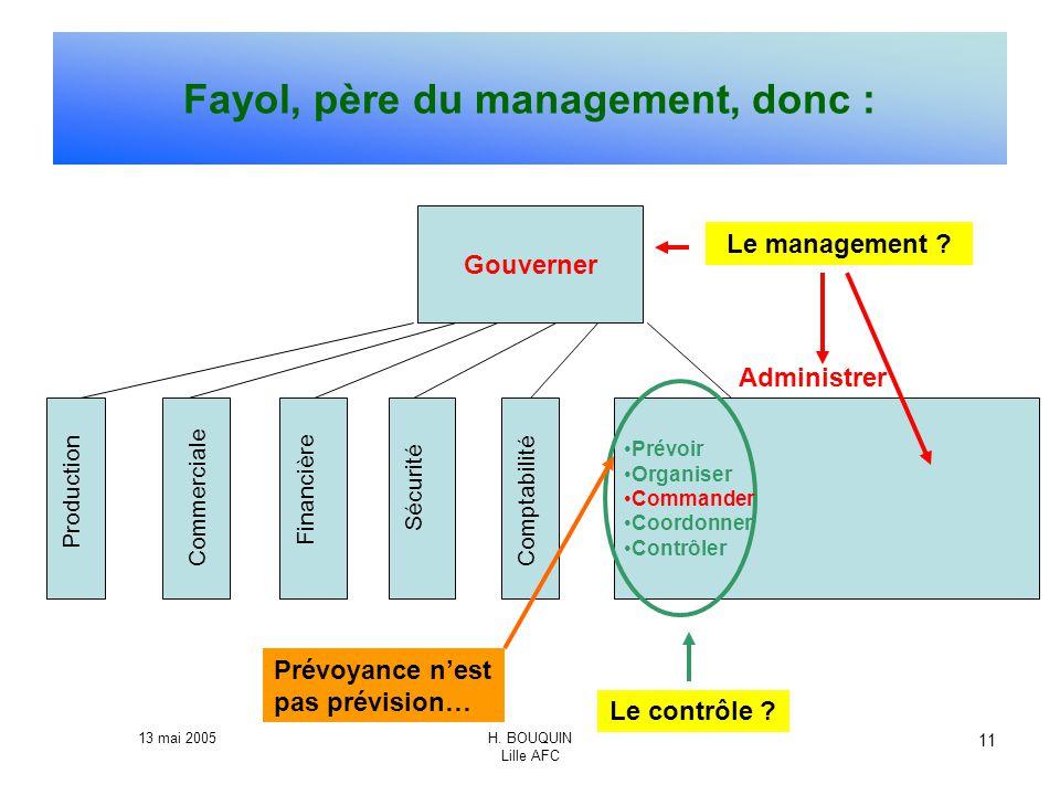 13 mai 2005H. BOUQUIN Lille AFC 11 Fayol, père du management, donc : Prévoir Organiser Coordonner Contrôler Gouverner Production Commerciale Financièr
