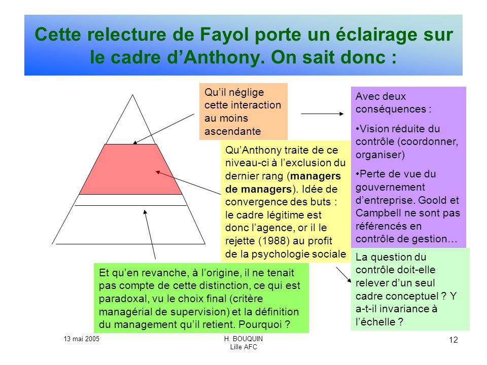 13 mai 2005H. BOUQUIN Lille AFC 12 Cette relecture de Fayol porte un éclairage sur le cadre dAnthony. On sait donc : QuAnthony traite de ce niveau-ci