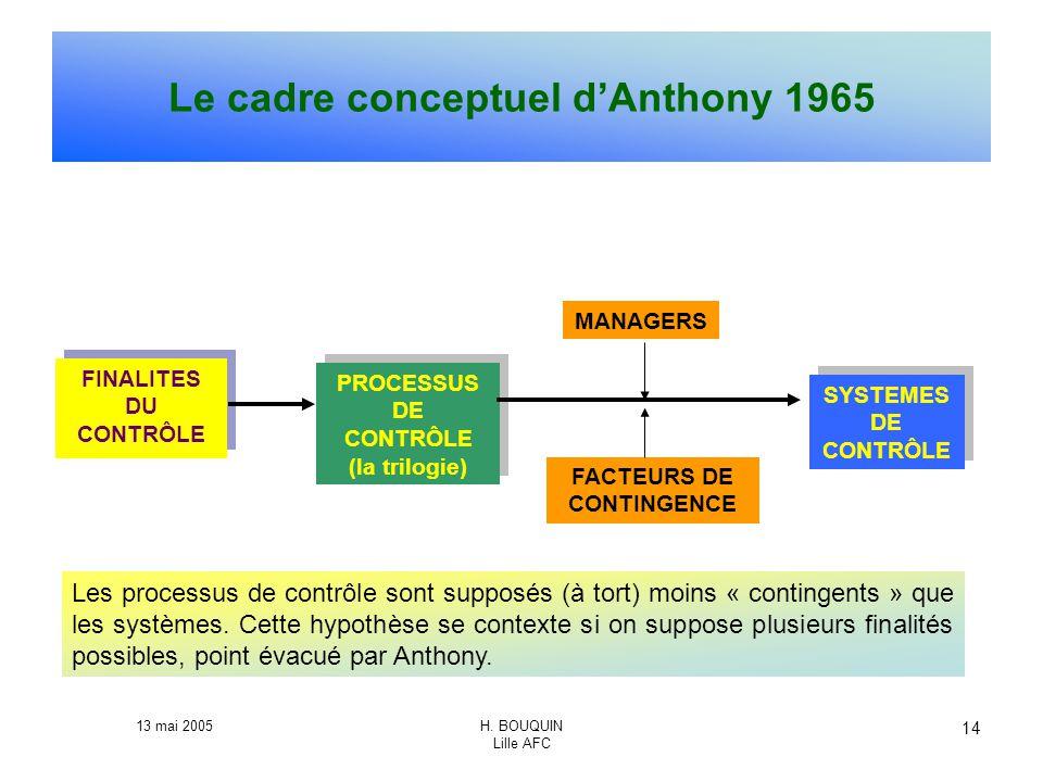 13 mai 2005H. BOUQUIN Lille AFC 14 Le cadre conceptuel dAnthony 1965 FINALITES DU CONTRÔLE PROCESSUS DE CONTRÔLE (la trilogie) SYSTEMES DE CONTRÔLE MA