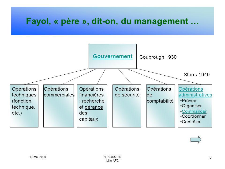 13 mai 2005H. BOUQUIN Lille AFC 8 Fayol, « père », dit-on, du management … Prévoir Organiser Coordonner Contrôler Gouvernement Opérations techniques (