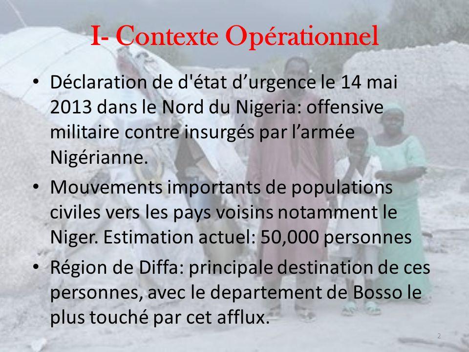 I- Contexte Opérationnel Déclaration de d état durgence le 14 mai 2013 dans le Nord du Nigeria: offensive militaire contre insurgés par larmée Nigérianne.