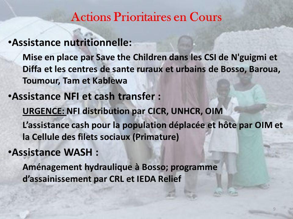 Services humanitaires UNHAS 2 vols par semaine Niamey – Diffa – Niamey ACTED Gestion des informations, production des cartes Search for Common Ground Communication à travers des radios rurales OCHA «Maison humanitaire» (planifié) 10