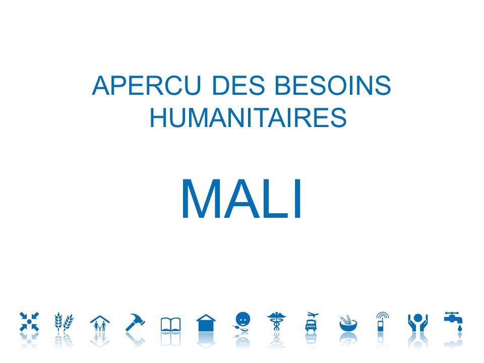 APERCU DES BESOINS HUMANITAIRES MALI