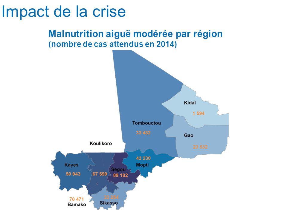 Impact de la crise Malnutrition aiguë modérée par région (nombre de cas attendus en 2014)