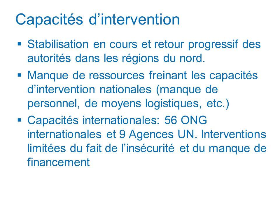 Renforcer les mécanismes de programmation conjointe avec le Gouvernement, plus spécifiquement sur les questions du retour des réfugiés et des PDIs au Nord.