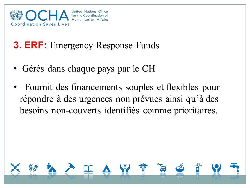 3. ERF: Emergency Response Funds Gérés dans chaque pays par le CH Fournit des financements souples et flexibles pour répondre à des urgences non prévu