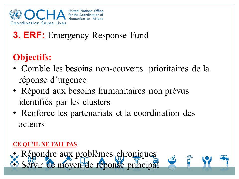 3. ERF: Emergency Response Fund Objectifs: Comble les besoins non-couverts prioritaires de la réponse durgence Répond aux besoins humanitaires non pré