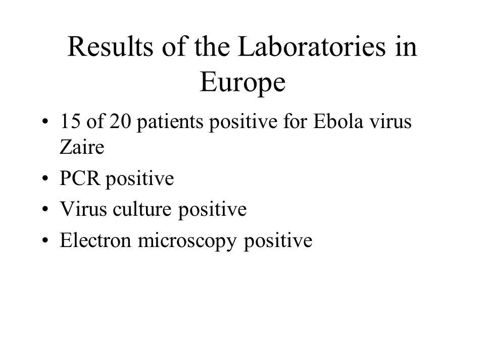 Les résultats des laboratoires en Europe 15 des 20 patients positifs pour le virus Ebola Zaïre PCR positives La culture du virus positive Microscopie électronique positive