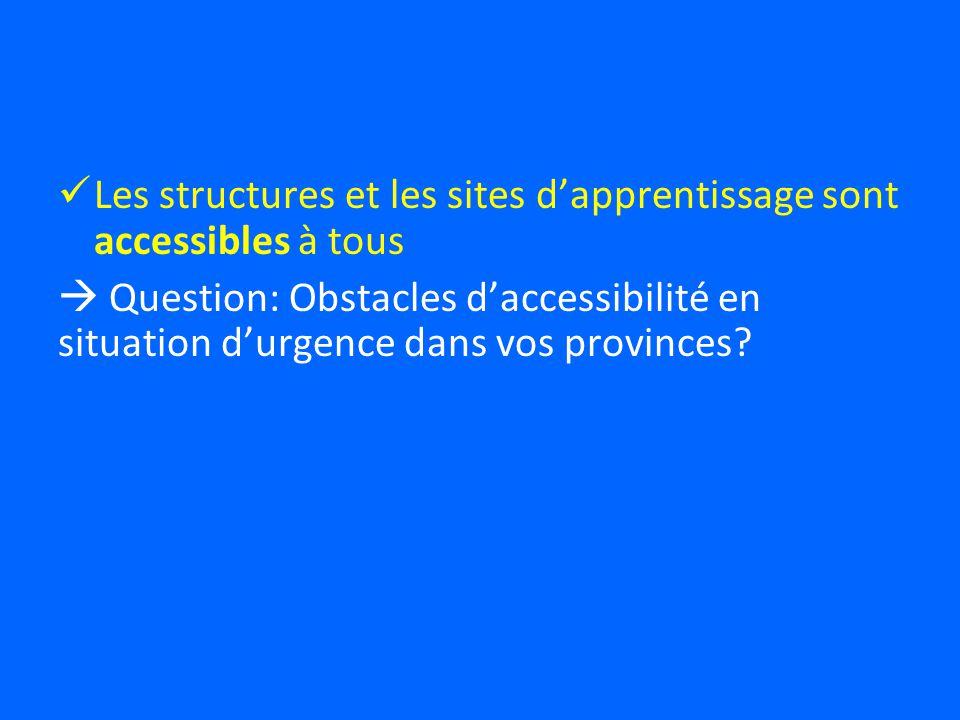 Les structures et les sites dapprentissage sont accessibles à tous Question: Obstacles daccessibilité en situation durgence dans vos provinces