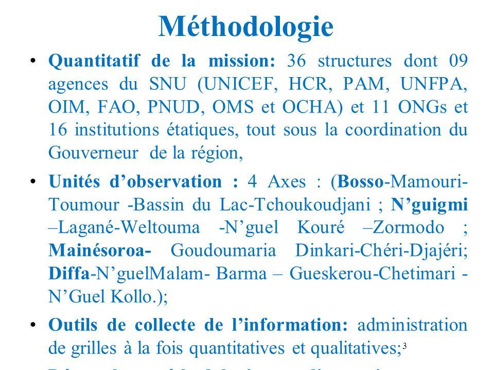 Méthodologie Quantitatif de la mission: 36 structures dont 09 agences du SNU (UNICEF, HCR, PAM, UNFPA, OIM, FAO, PNUD, OMS et OCHA) et 11 ONGs et 16 i