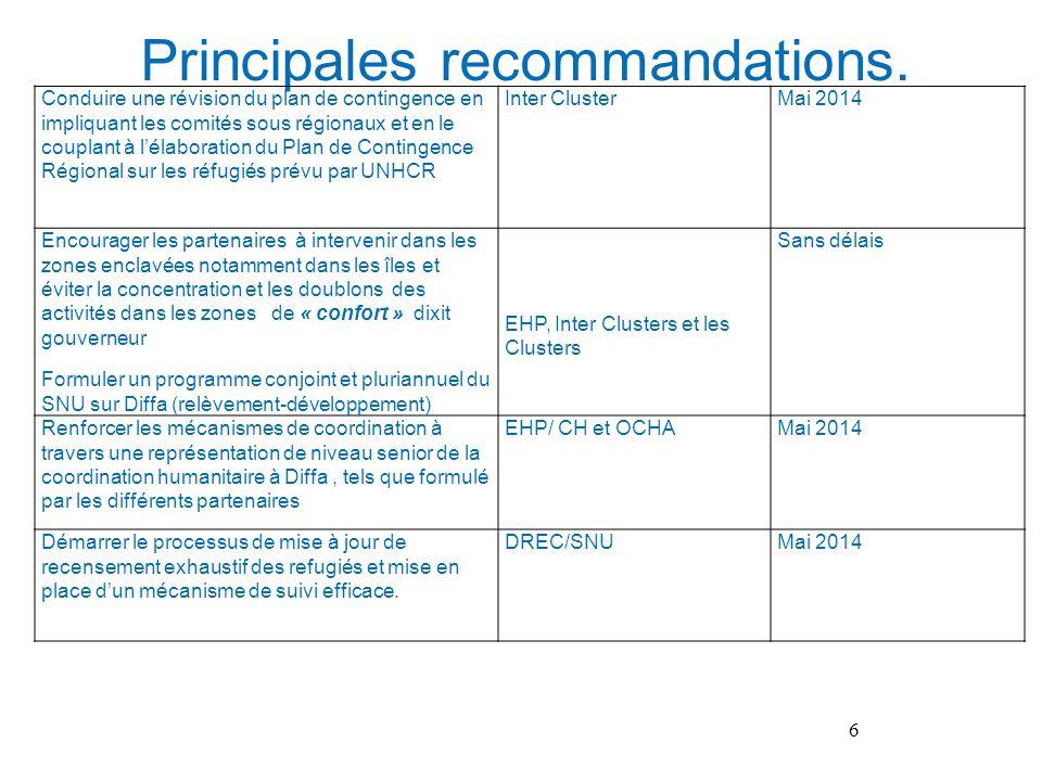 Principales recommandations. 6 Conduire une révision du plan de contingence en impliquant les comités sous régionaux et en le couplant à lélaboration