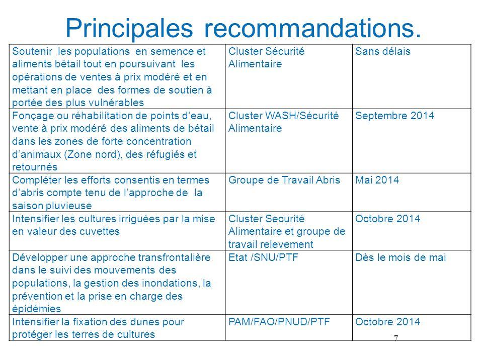 Principales recommandations. 7 Soutenir les populations en semence et aliments bétail tout en poursuivant les opérations de ventes à prix modéré et en