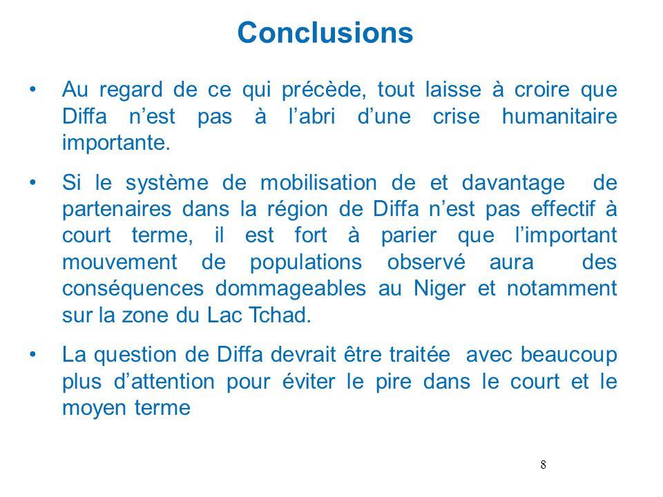 Conclusions Au regard de ce qui précède, tout laisse à croire que Diffa nest pas à labri dune crise humanitaire importante. Si le système de mobilisat