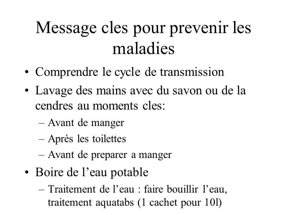 Message cles pour prevenir les maladies Comprendre le cycle de transmission Lavage des mains avec du savon ou de la cendres au moments cles: –Avant de