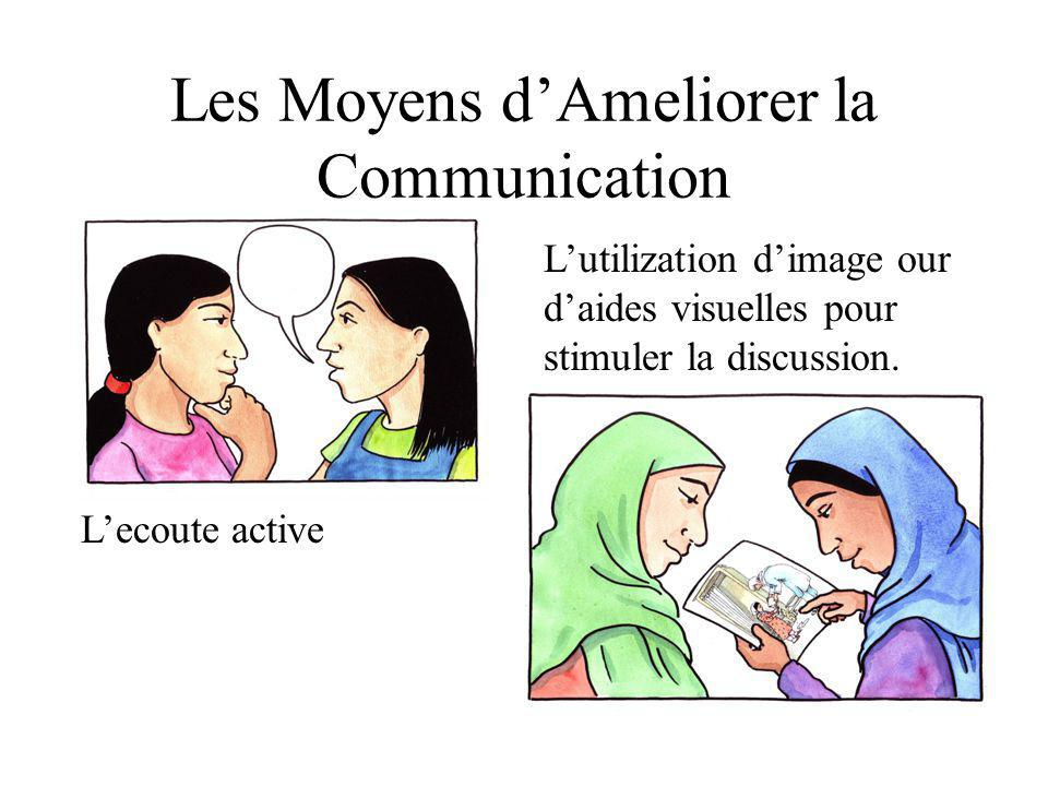 Les Moyens dAmeliorer la Communication Lecoute active Lutilization dimage our daides visuelles pour stimuler la discussion.