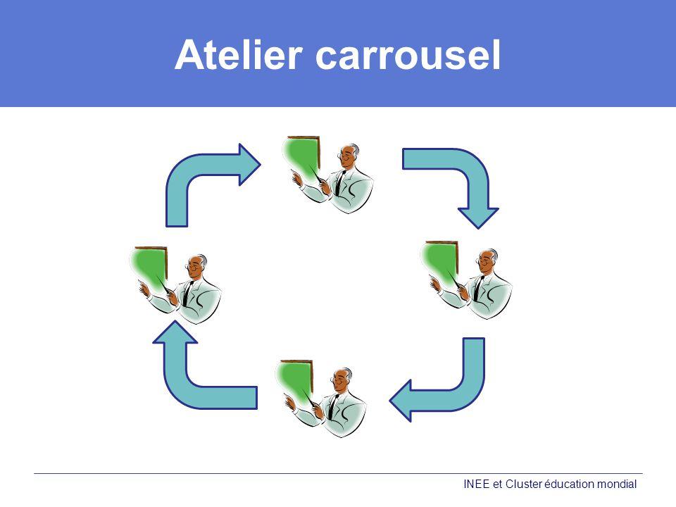 Atelier carrousel INEE et Cluster éducation mondial