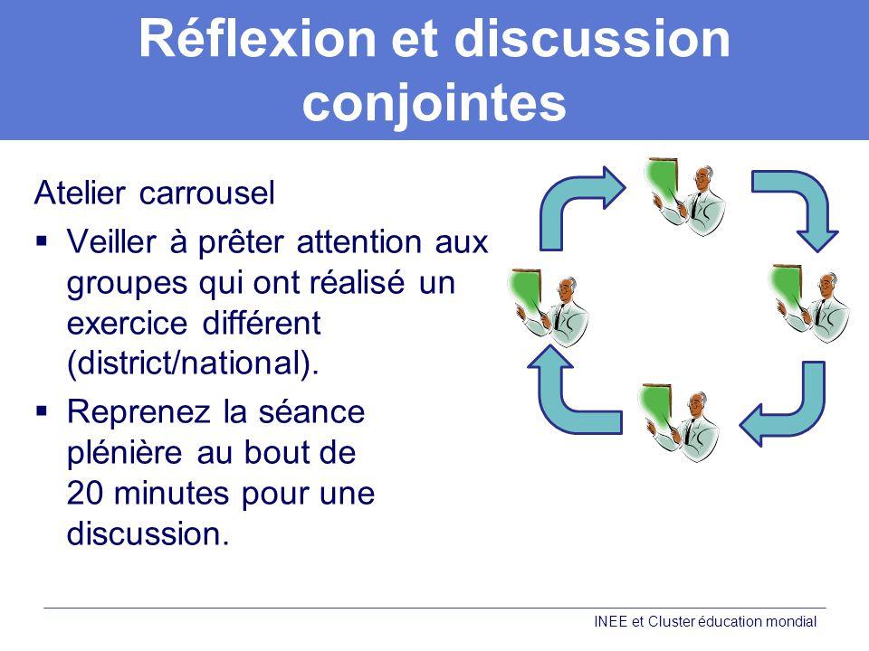 Réflexion et discussion conjointes Atelier carrousel Veiller à prêter attention aux groupes qui ont réalisé un exercice différent (district/national).