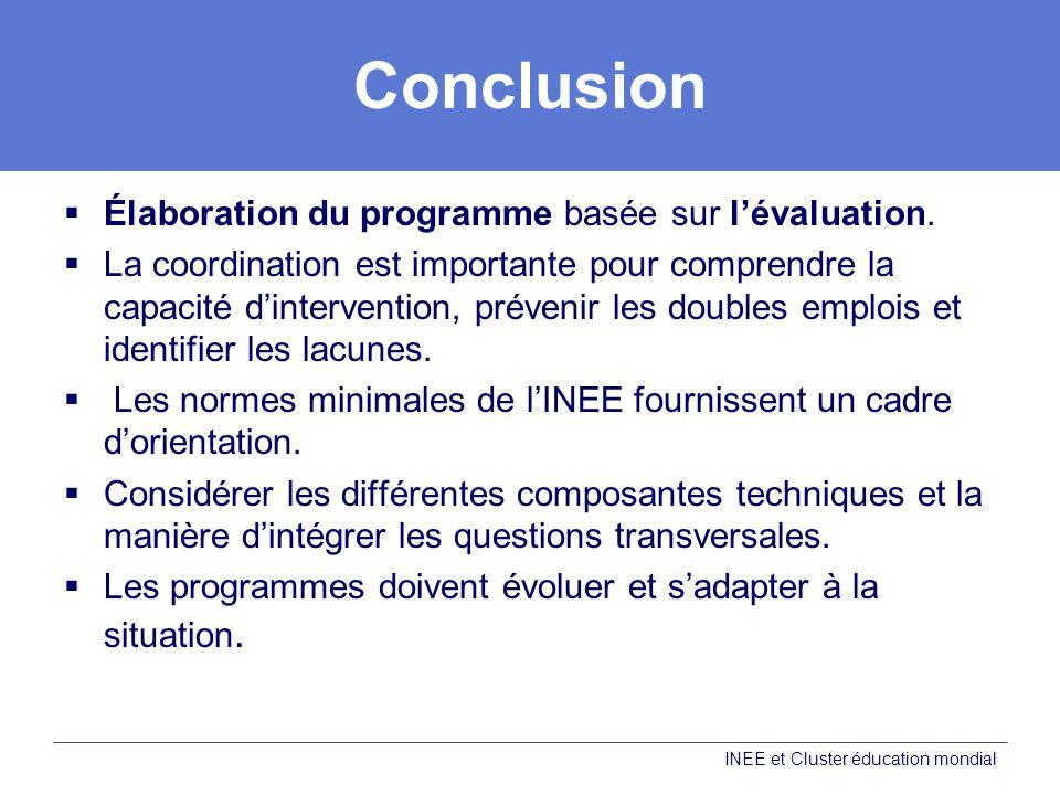 Conclusion Élaboration du programme basée sur lévaluation.