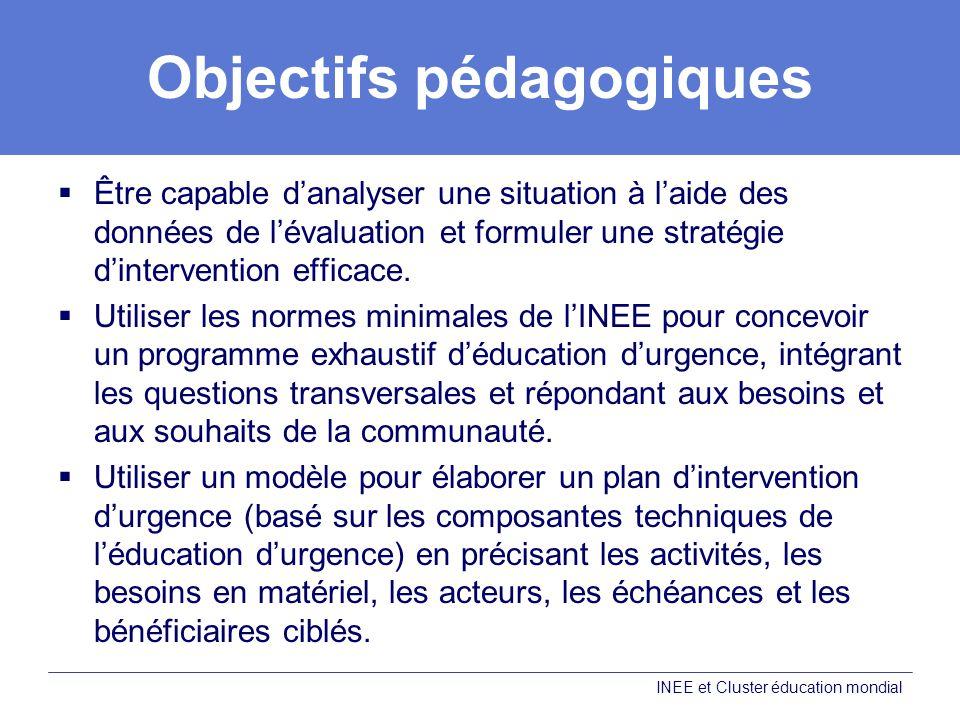 Objectifs pédagogiques Être capable danalyser une situation à laide des données de lévaluation et formuler une stratégie dintervention efficace.