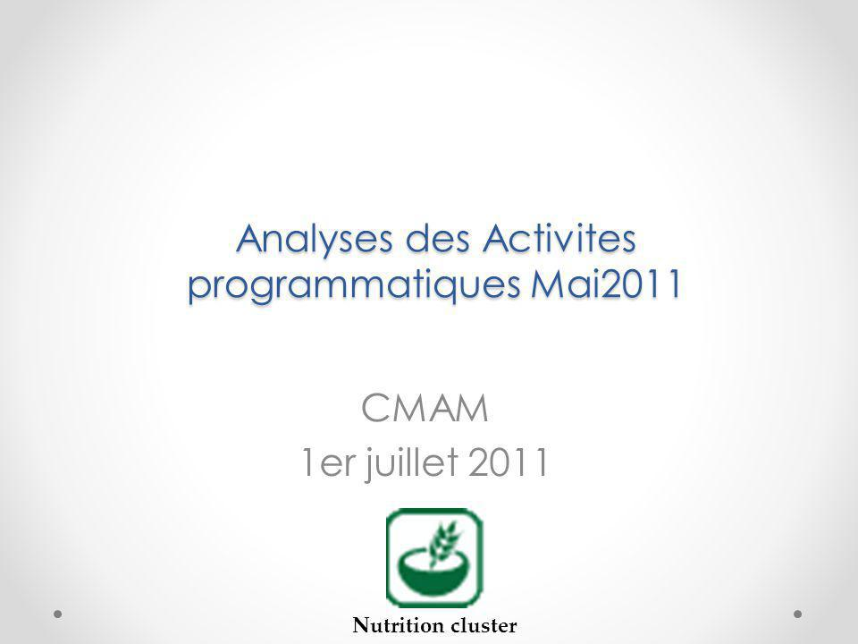 Analyses des Activites programmatiques Mai2011 CMAM 1er juillet 2011 Nutrition cluster