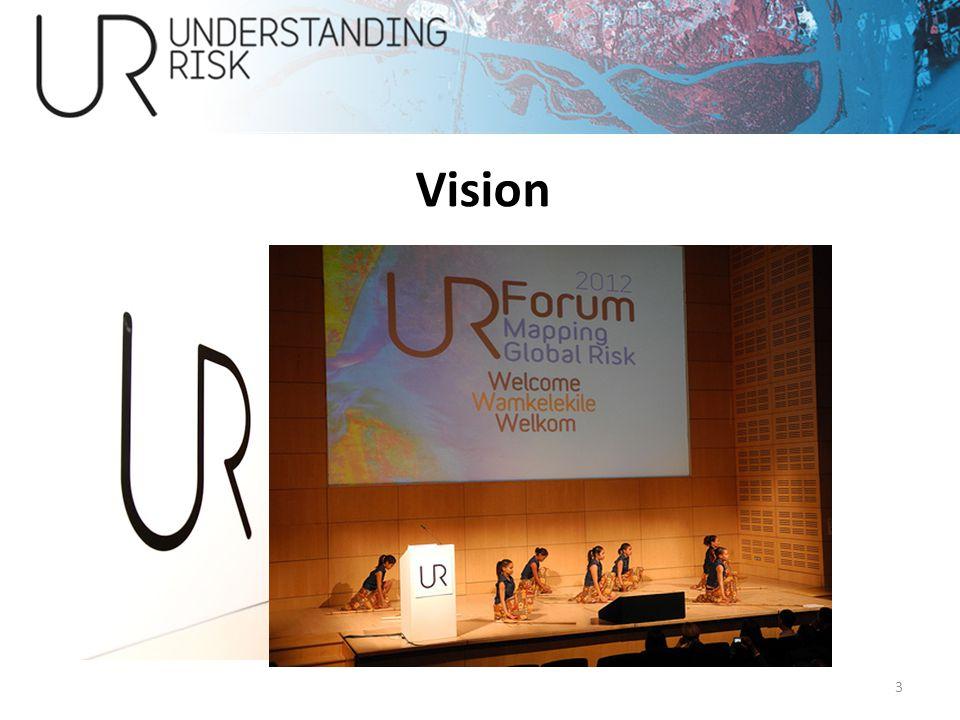 3 Vision