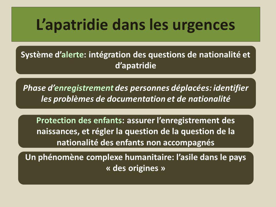 Lapatridie dans les urgences Système dalerte: intégration des questions de nationalité et dapatridie Phase denregistrement des personnes déplacées: id