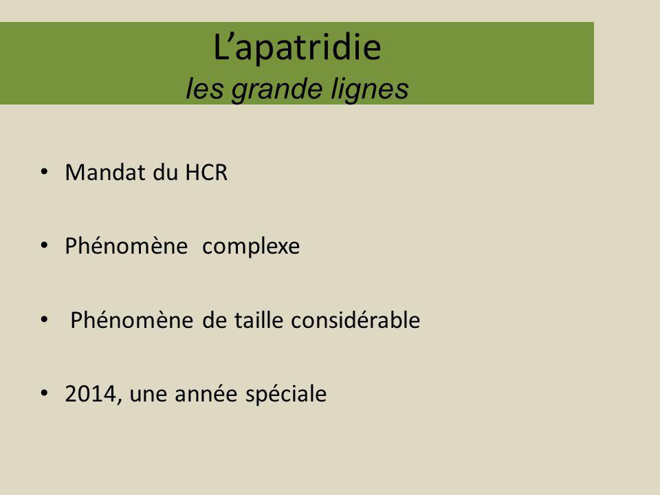 Lapatridie les grande lignes Mandat du HCR Phénomène complexe Phénomène de taille considérable 2014, une année spéciale