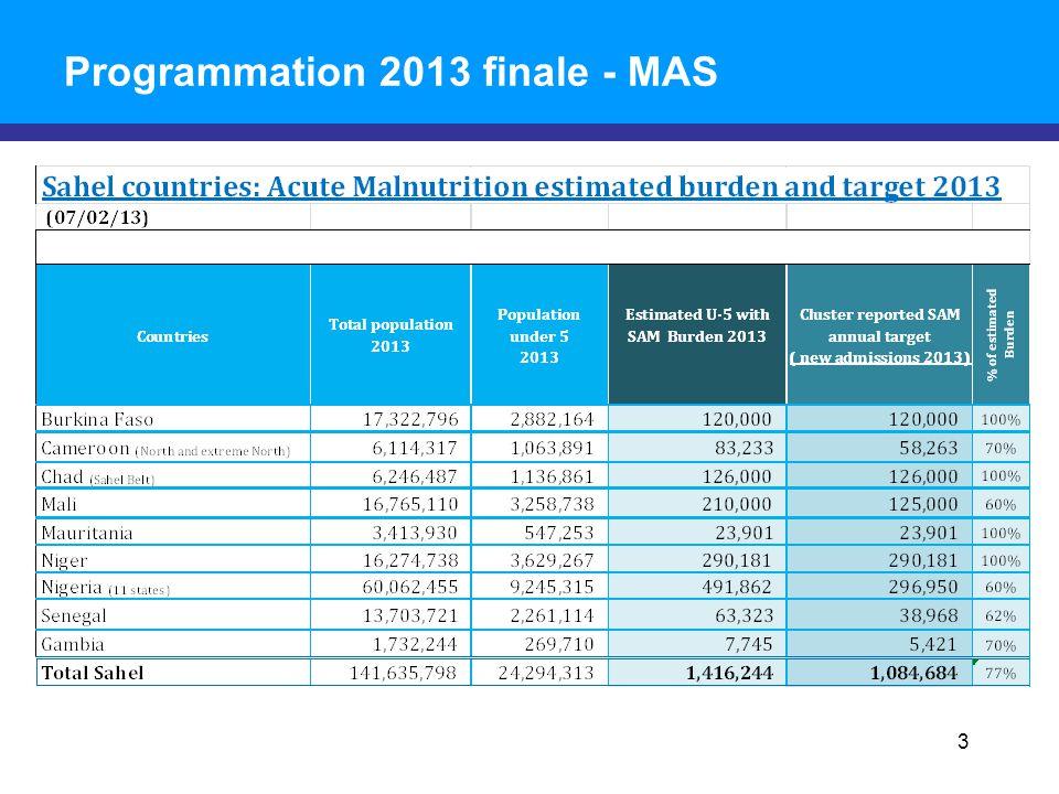 Programmation 2013 finale - MAS 3