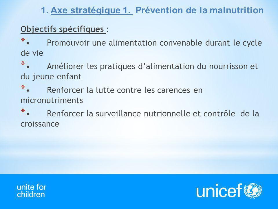 1.Axe stratégique 1. Prévention de la malnutrition Objectifs spécifiques : *Promouvoir une alimentation convenable durant le cycle de vie *Améliorer l