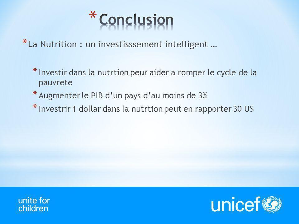 * La Nutrition : un investisssement intelligent … * Investir dans la nutrtion peur aider a romper le cycle de la pauvrete * Augmenter le PIB dun pays