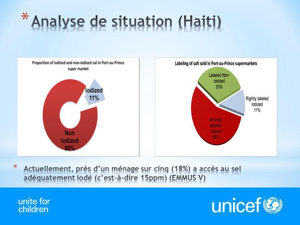 2.Axe stratégique 2 : prise en charge des maladies nutritionnelles Objectifs spécifiques Assurer la prise en charge effective des cas de malnutrition aigüe.