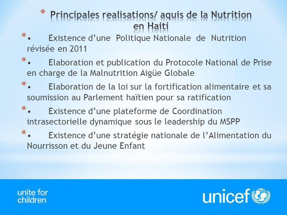 *Existence dune Politique Nationale de Nutrition révisée en 2011 *Elaboration et publication du Protocole National de Prise en charge de la Malnutriti