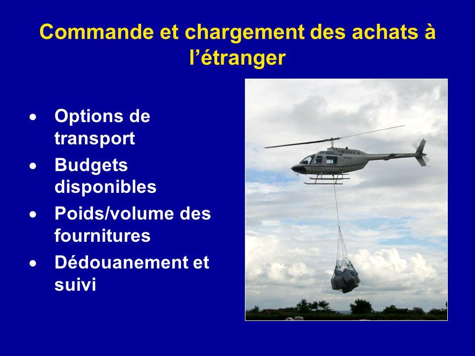Commande et chargement des achats à létranger Options de transport Budgets disponibles Poids/volume des fournitures Dédouanement et suivi