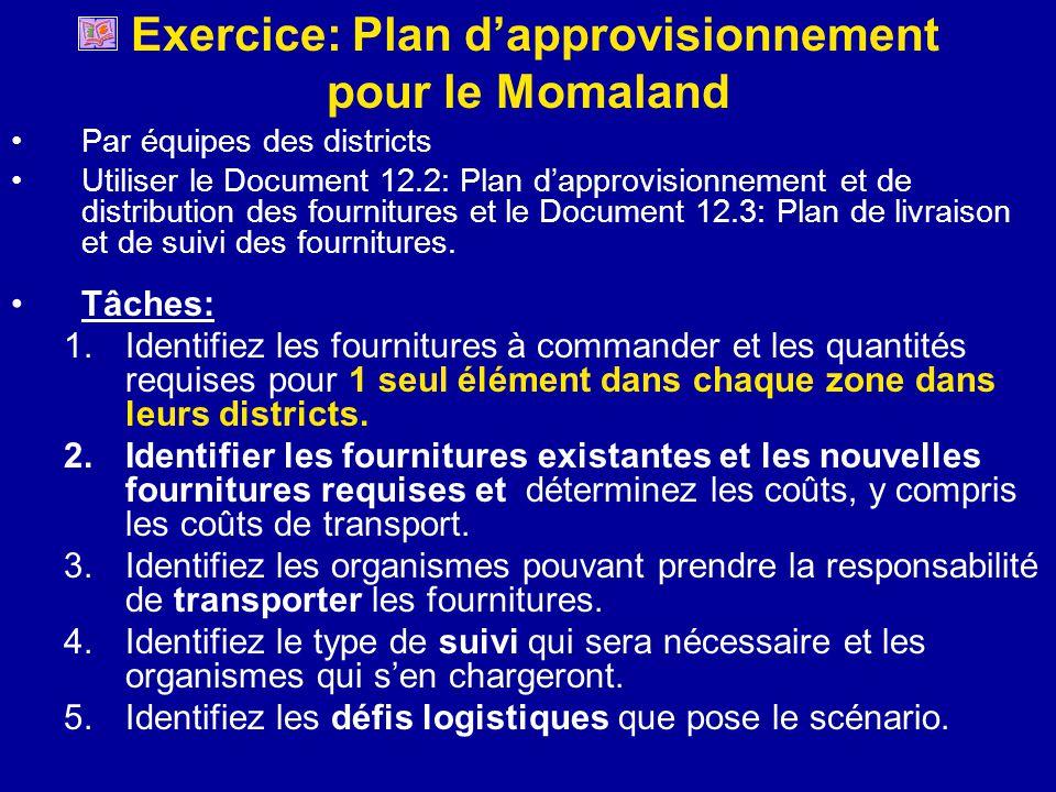 Exercice: Plan dapprovisionnement pour le Momaland Par équipes des districts Utiliser le Document 12.2: Plan dapprovisionnement et de distribution des