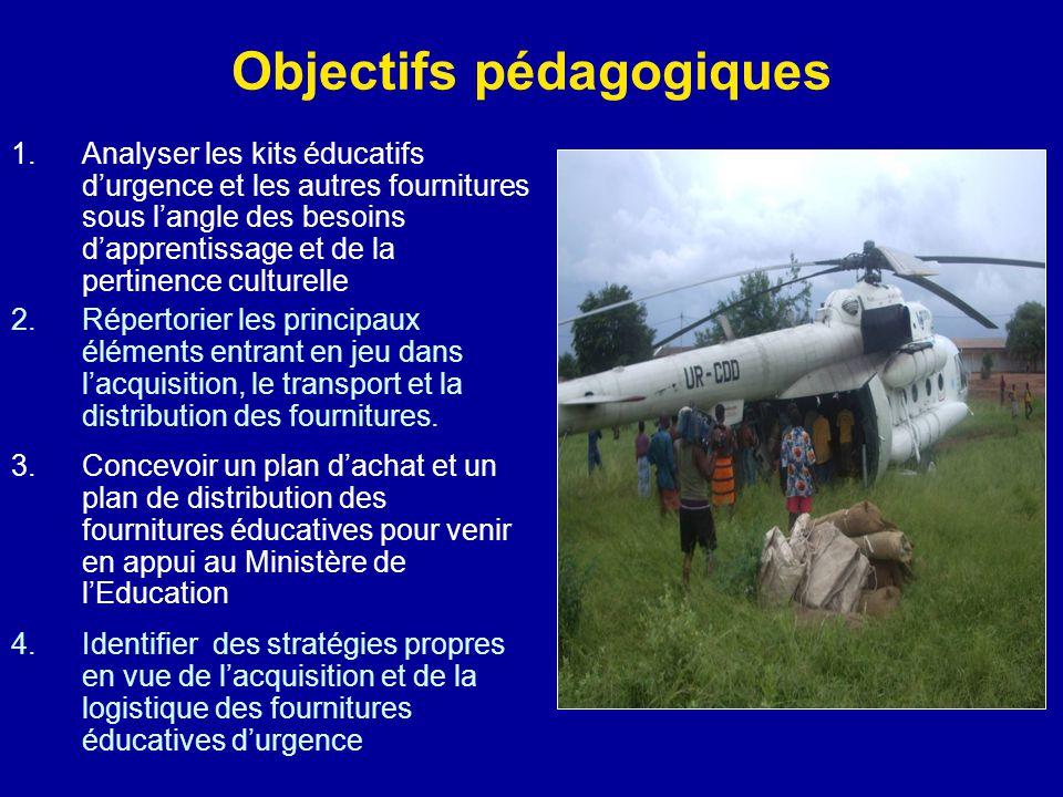 Objectifs pédagogiques 1.Analyser les kits éducatifs durgence et les autres fournitures sous langle des besoins dapprentissage et de la pertinence cul