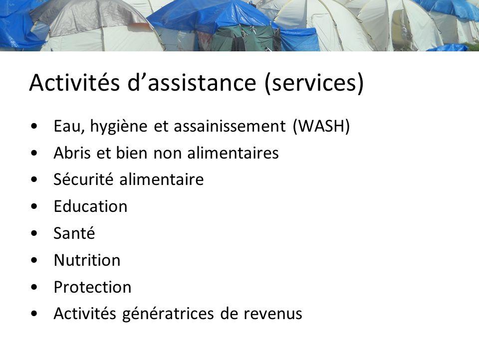 Activités dassistance (services) Eau, hygiène et assainissement (WASH) Abris et bien non alimentaires Sécurité alimentaire Education Santé Nutrition P