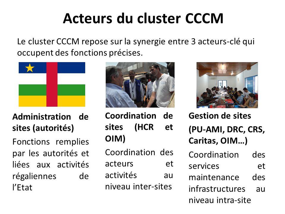 Acteurs du cluster CCCM Le cluster CCCM repose sur la synergie entre 3 acteurs-clé qui occupent des fonctions précises. Administration de sites (autor
