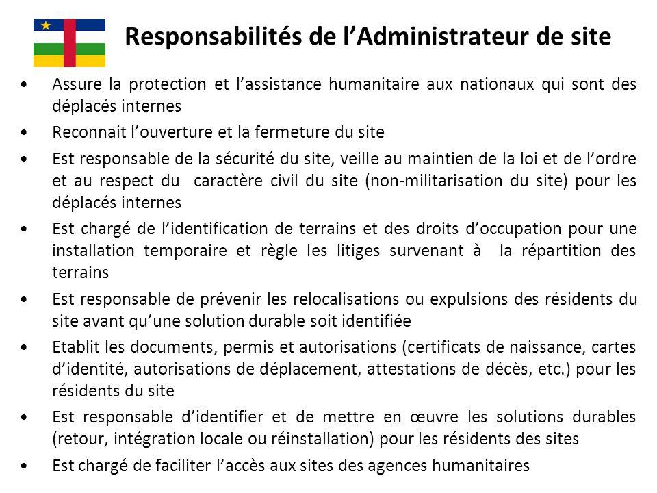 Responsabilités de lAdministrateur de site Assure la protection et lassistance humanitaire aux nationaux qui sont des déplacés internes Reconnait louv
