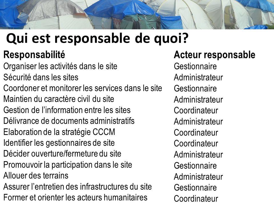 Qui est responsable de quoi? Responsabilité Organiser les activités dans le site Sécurité dans les sites Coordoner et monitorer les services dans le s