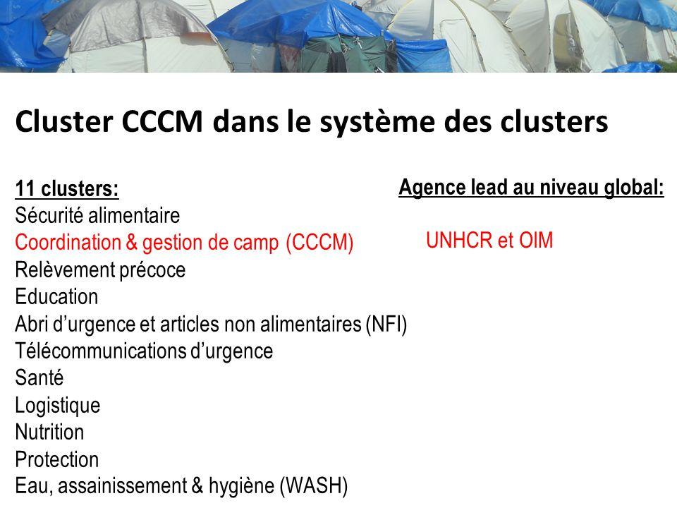 Cluster CCCM dans le système des clusters 11 clusters: Sécurité alimentaire Coordination & gestion de camp (CCCM) Relèvement précoce Education Abri du
