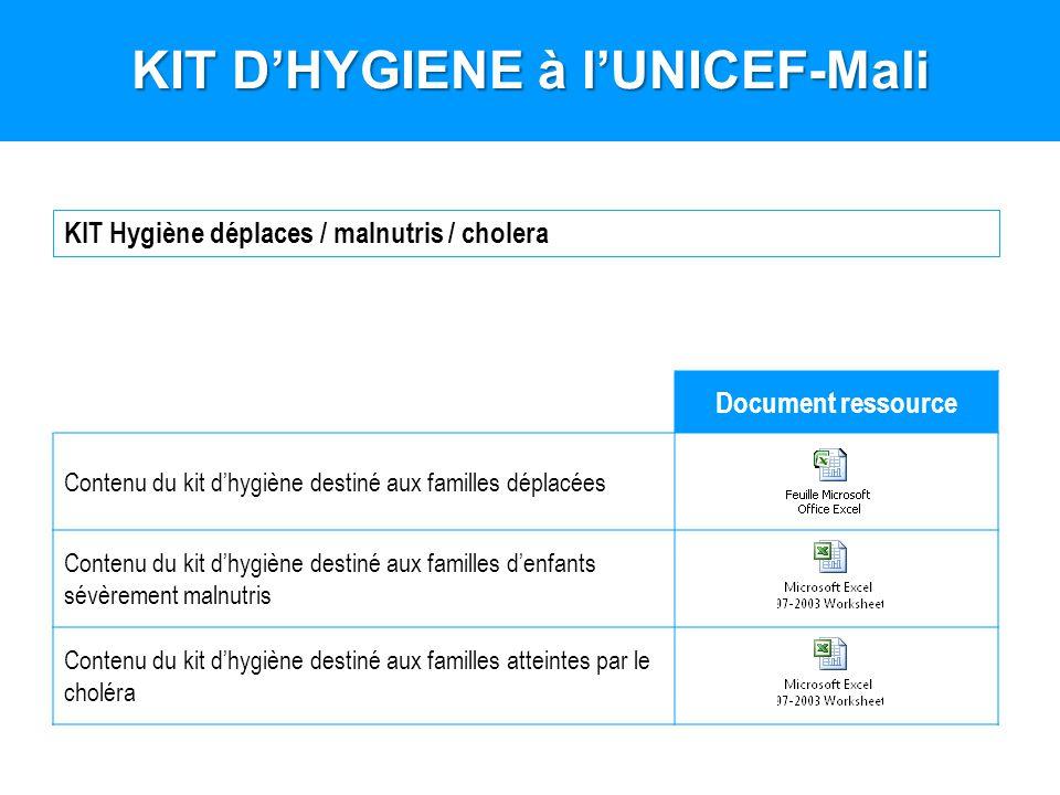KIT DHYGIENE à lUNICEF-Mali Document ressource Contenu du kit dhygiène destiné aux familles déplacées Contenu du kit dhygiène destiné aux familles den