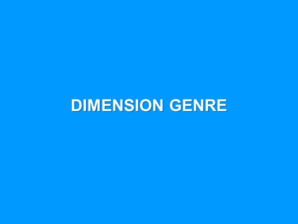 21 DIMENSION GENRE