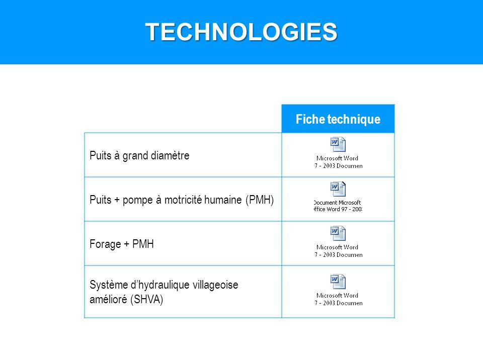 TECHNOLOGIES Fiche technique Puits à grand diamètre Puits + pompe à motricité humaine (PMH) Forage + PMH Système dhydraulique villageoise amélioré (SH